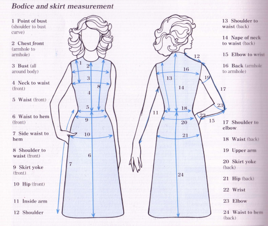 how to find your body type with measurements