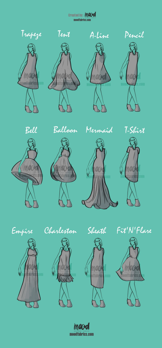 Line Silhouettes In Fashion Design : All about dress silhouettes mood sewciety
