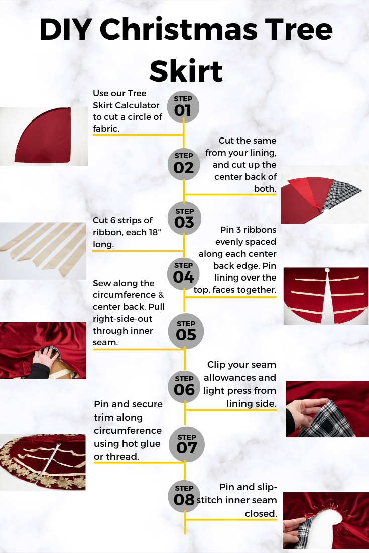 Easy Elegant Diy Christmas Tree Skirt Mood Sewciety