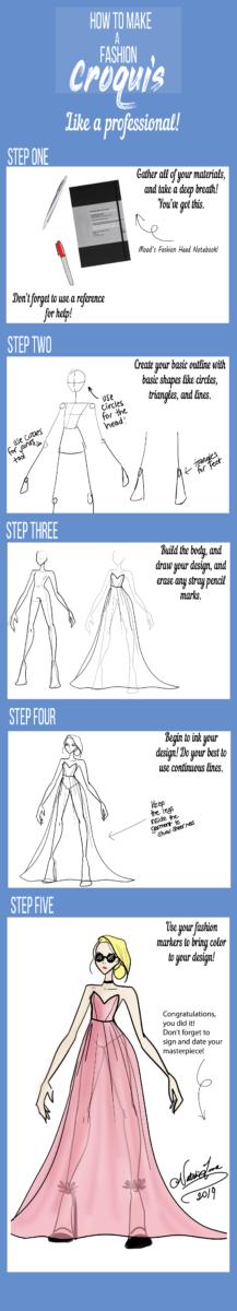 How To Make A Croquis Mood Sewciety